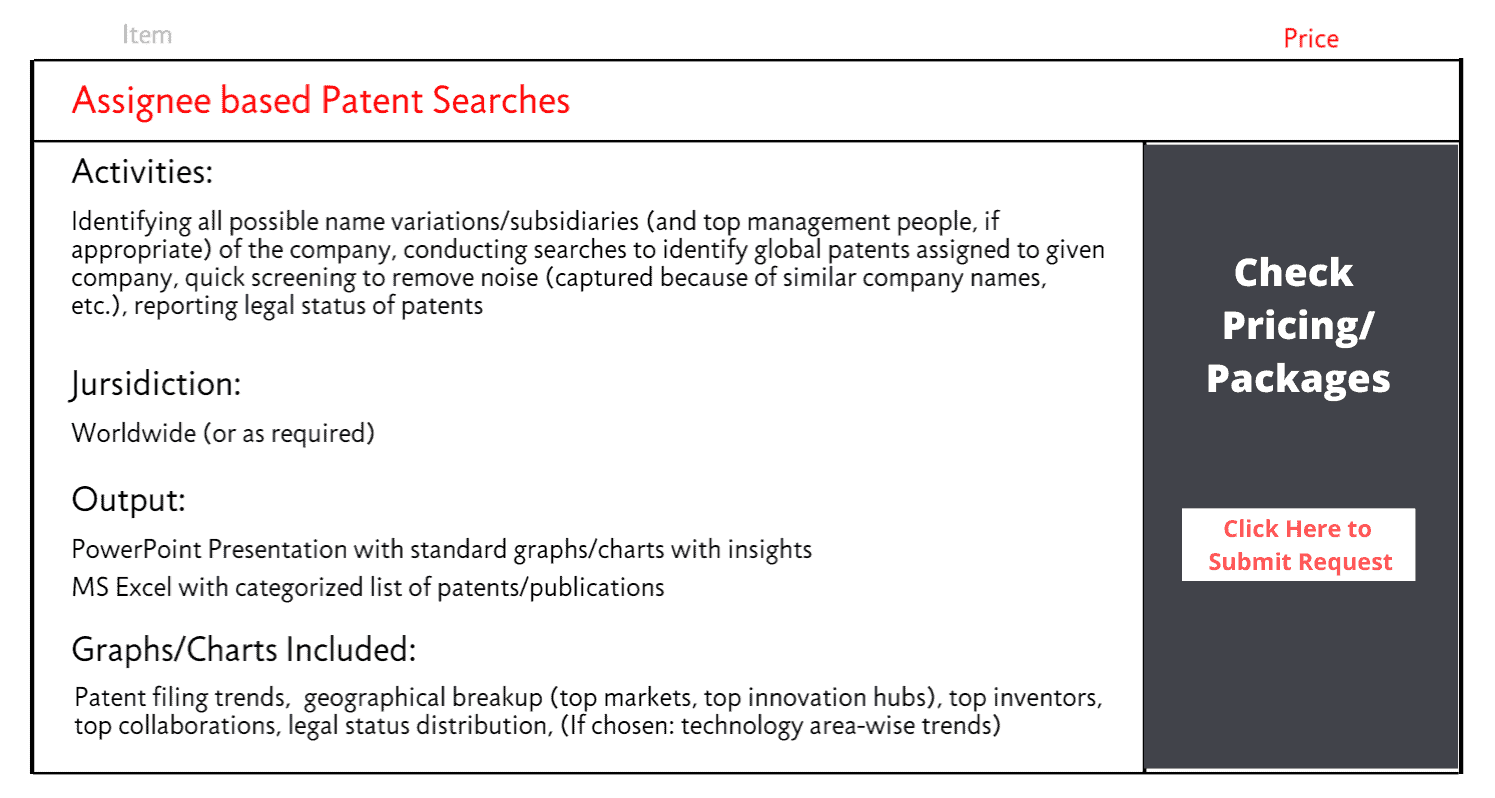 Patent Assignee Search Check Pricing_ Packages