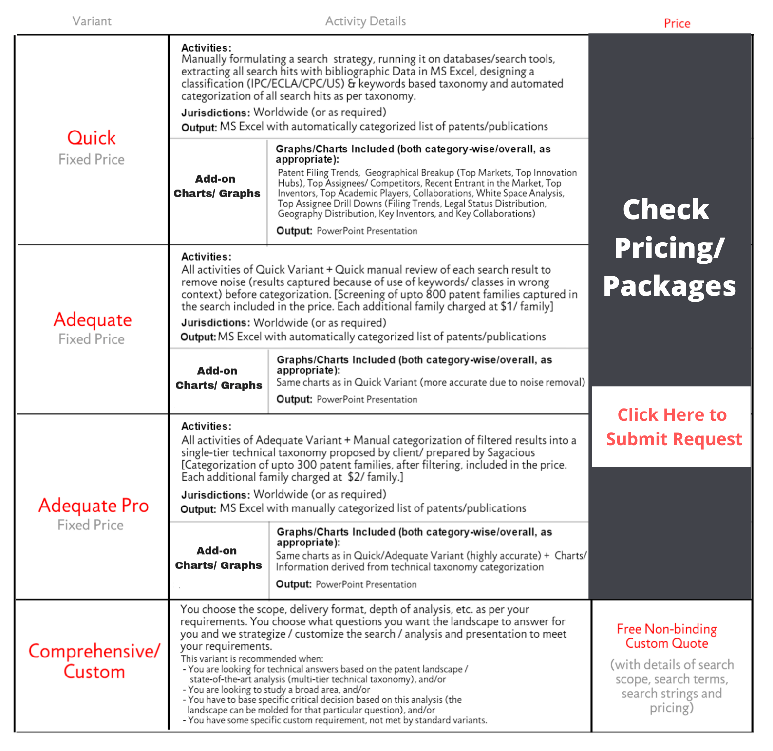 Patent Landscape Analysis Check Pricing_ Packages